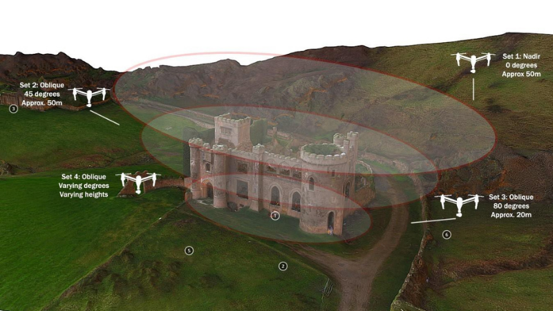 Advanced  Certification In 3D Mapping and Surveying at Indian Institute of Drones
