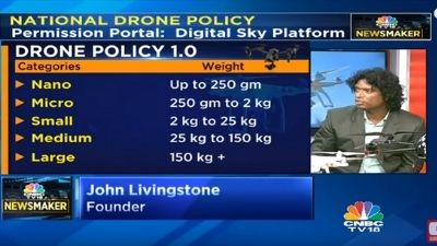 CEO & Founder John Livingstone Latest Interview at CNBC